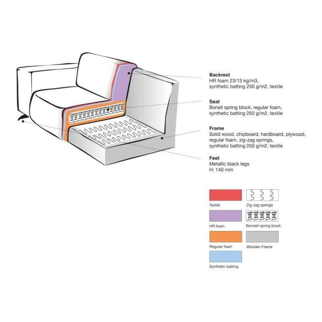 LABEL51 Hoekbank 'Modena' Rechts, Microfiber, kleur Grijs