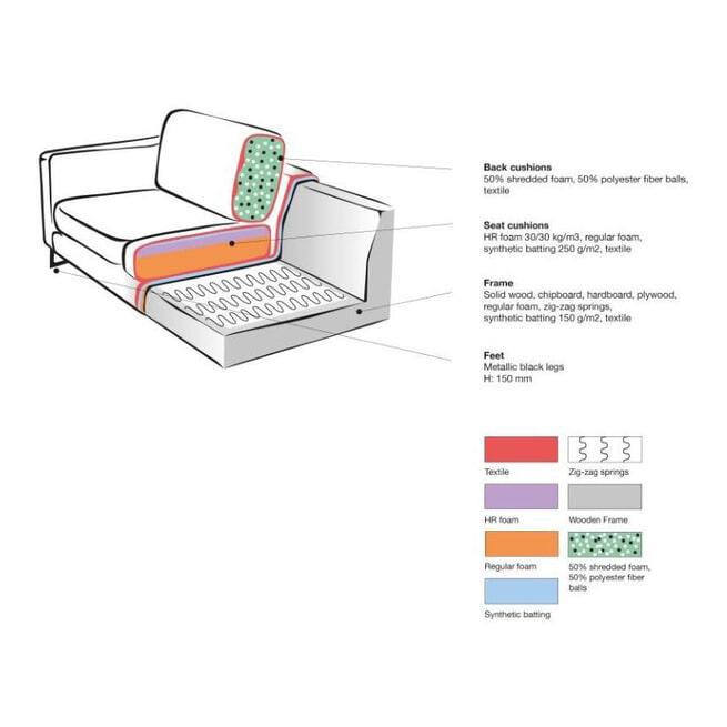 LABEL51 Hoekbank 'Arezzo ', 2-zits + hoek + 2-zits, kleur Antraciet