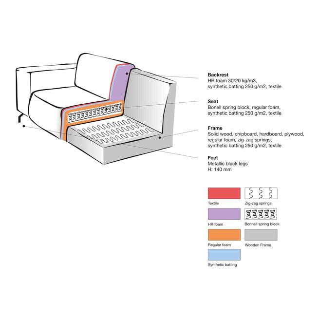 LABEL51 3-zits Bank 'Fano' Stof, kleur Antraciet