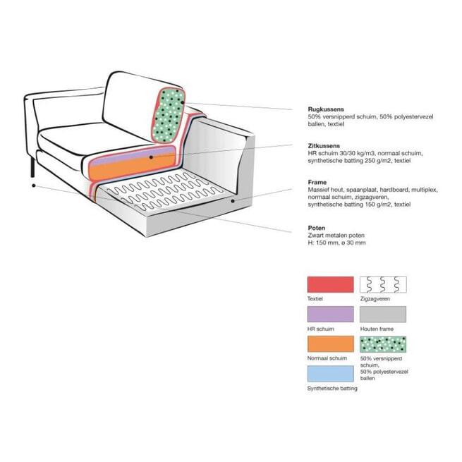 LABEL51 3-zits Bank 'Genua' Microfiber, kleur Antraciet