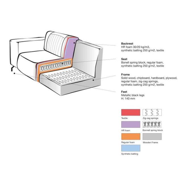 LABEL51 Bank 'Trento', 2-zits, kleur Antraciet