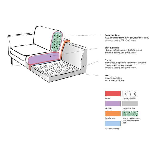 LABEL51 Hoekbank 'Siena', Fluweel , 2-zits + hoek + 3-zits, kleur Groen
