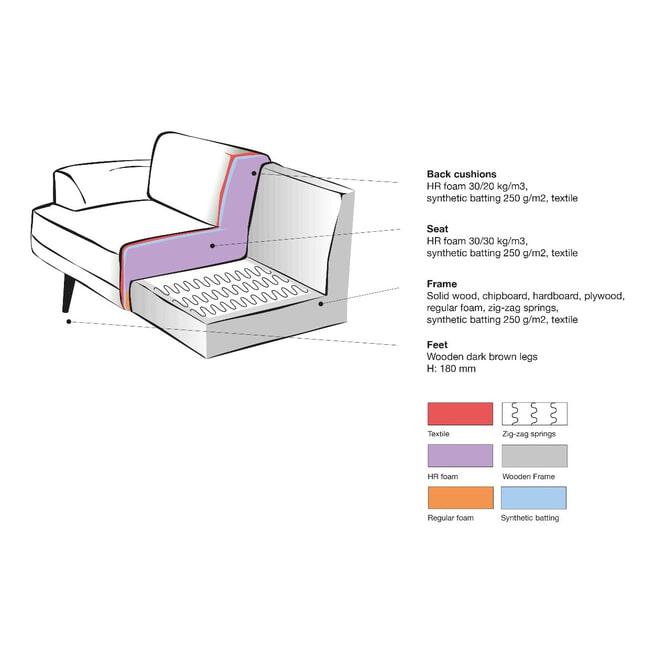 LABEL51 Hoekbank 'Salerno' Rechts, Microfiber, kleur Cognac